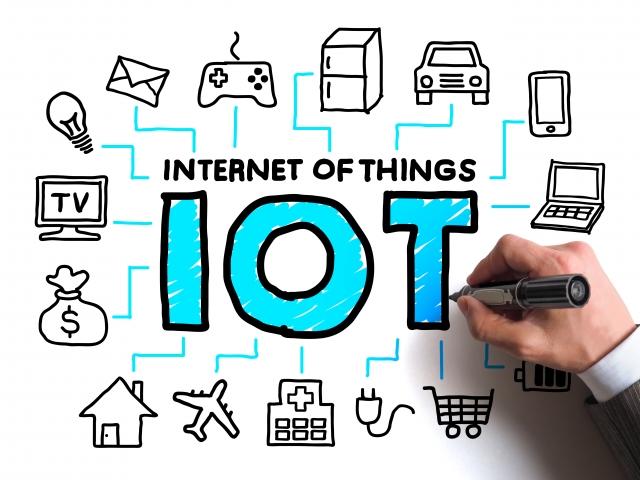 IoT ビジネスのアイディエーション